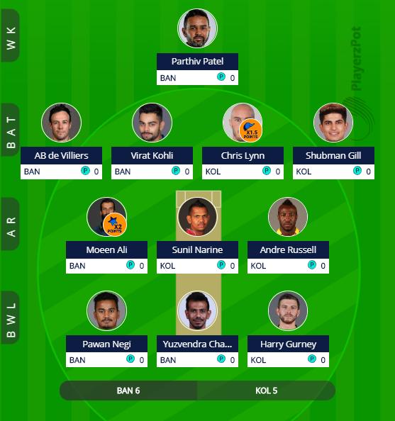 IPL 2019 Match 35 - KKR vs RCB Fantasy Preview   Read Scoops