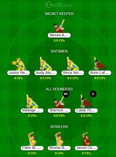 CCP Team vs BLS Dream11 - St Lucia T10 2021