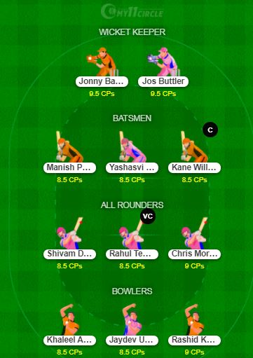 RR vs SRH Dream11 Team - IPL 2021