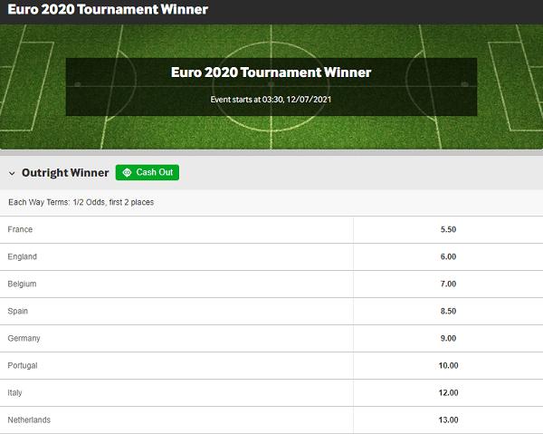 Euro 2020 Betting - Pre-Tournament Winners