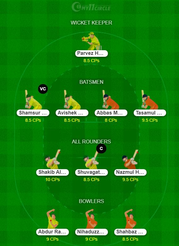 MSC vs PAR Dream11 Team - Dhaka T20 2021